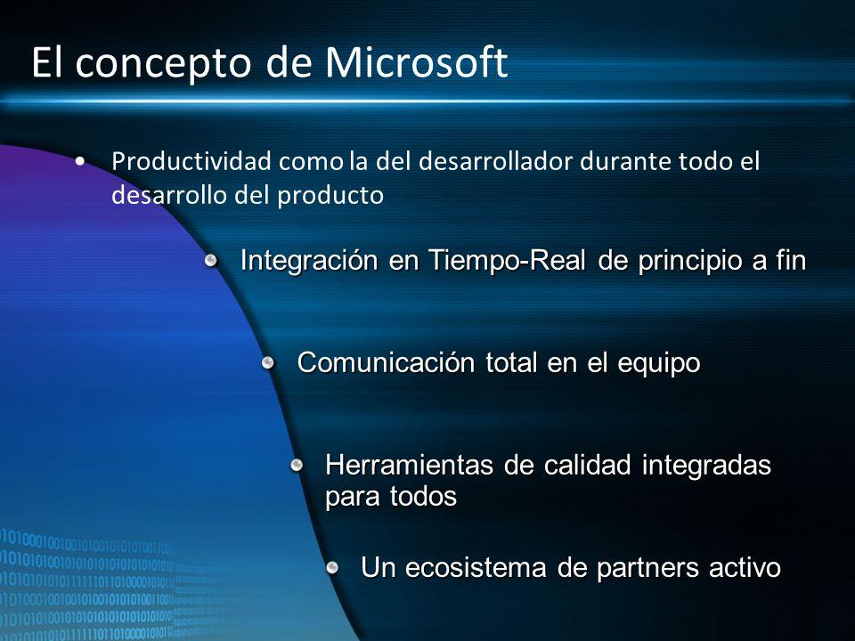 El concepto de Microsoft Productividad como la del desarrollador durante todo el desarrollo del producto Comunicación total en el equipo Herramientas