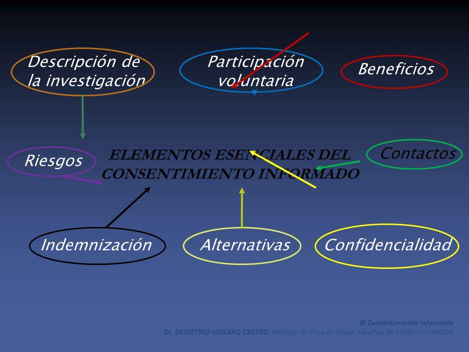 Descripción de la investigación Riesgos Beneficios AlternativasConfidencialidadIndemnización Contactos Participación voluntaria ELEMENTOS ESENCIALES DEL CONSENTIMIENTO INFORMADO El Consentimiento Informado Dr.