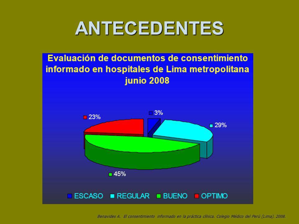 ANTECEDENTES Benavides A.El consentimiento informado en la práctica clínica.