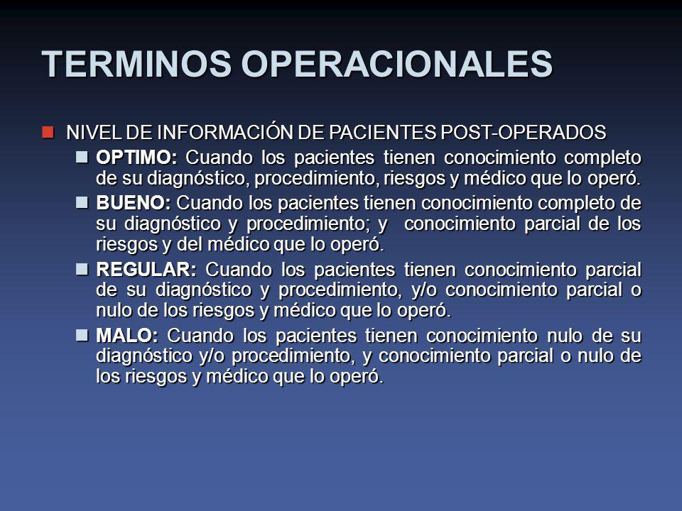TERMINOS OPERACIONALES NIVEL DE INFORMACIÓN DE PACIENTES POST-OPERADOS NIVEL DE INFORMACIÓN DE PACIENTES POST-OPERADOS OPTIMO: Cuando los pacientes tienen conocimiento completo de su diagnóstico, procedimiento, riesgos y médico que lo operó.