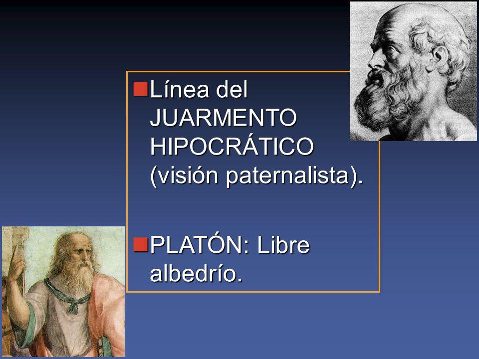 Línea del JUARMENTO HIPOCRÁTICO (visión paternalista).