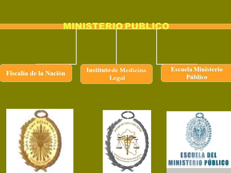 ROL DE LA HISTORIA (FICHA) CLÍNICA