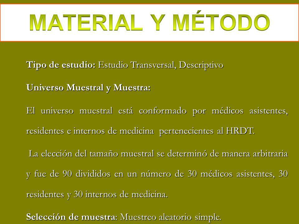 Tipo de estudio: Estudio Transversal, Descriptivo Universo Muestral y Muestra: Universo Muestral y Muestra: El universo muestral está conformado por médicos asistentes, residentes e internos de medicina pertenecientes al HRDT.