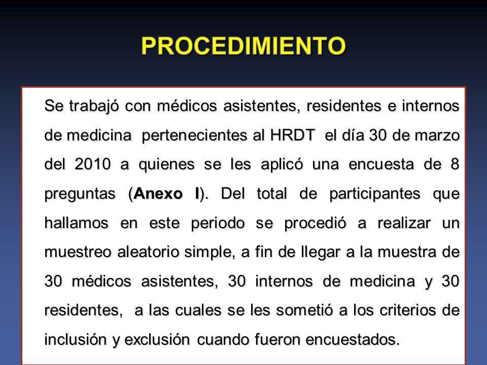 Se trabajó con médicos asistentes, residentes e internos de medicina pertenecientes al HRDT el día 30 de marzo del 2010 a quienes se les aplicó una encuesta de 8 preguntas (Anexo I).