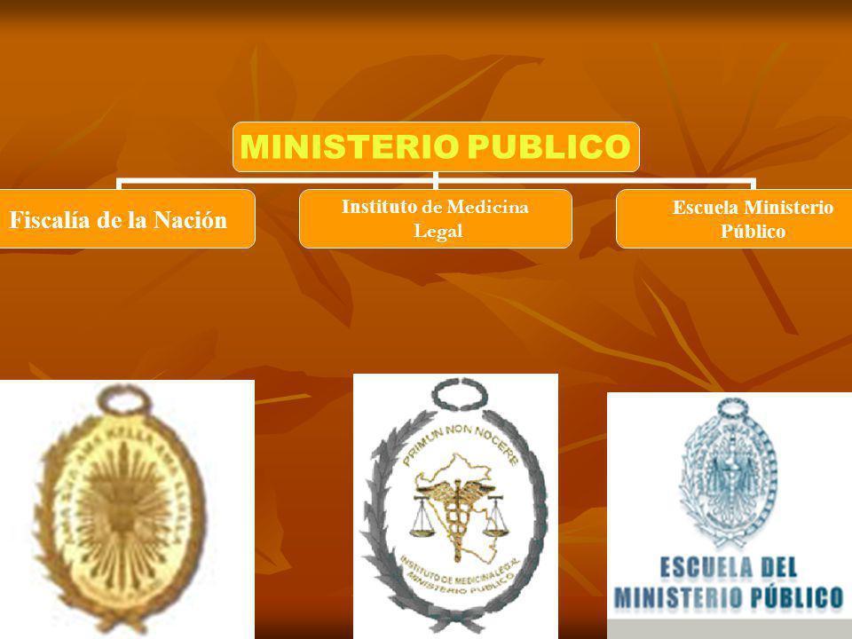 MINISTERIO PUBLICO Fiscalía de la Nación Instituto de Medicina Legal Escuela Ministerio Público