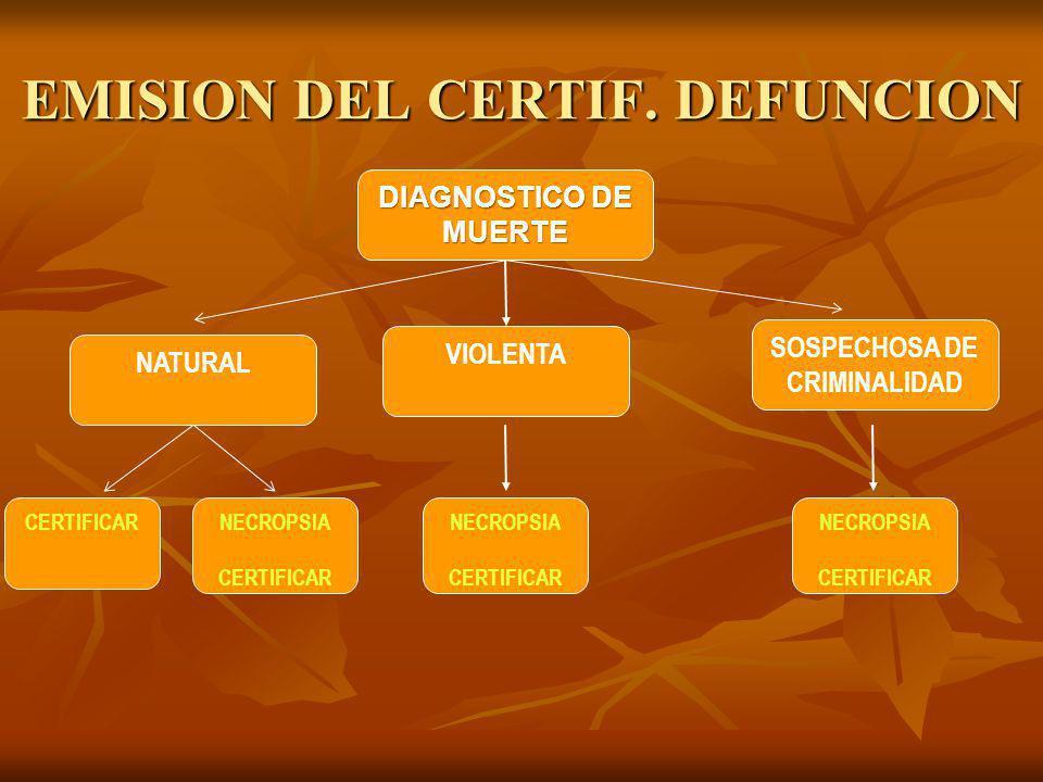 EMISION DEL CERTIF. DEFUNCION DIAGNOSTICO DE MUERTE NATURAL VIOLENTA SOSPECHOSA DE CRIMINALIDAD CERTIFICAR NECROPSIA CERTIFICAR NECROPSIA CERTIFICAR N