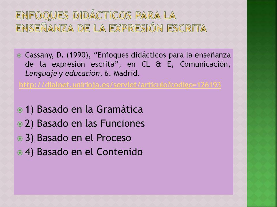 Cassany, D. (1990), Enfoques didácticos para la enseñanza de la expresión escrita, en CL & E, Comunicación, Lenguaje y educación, 6, Madrid. http://di