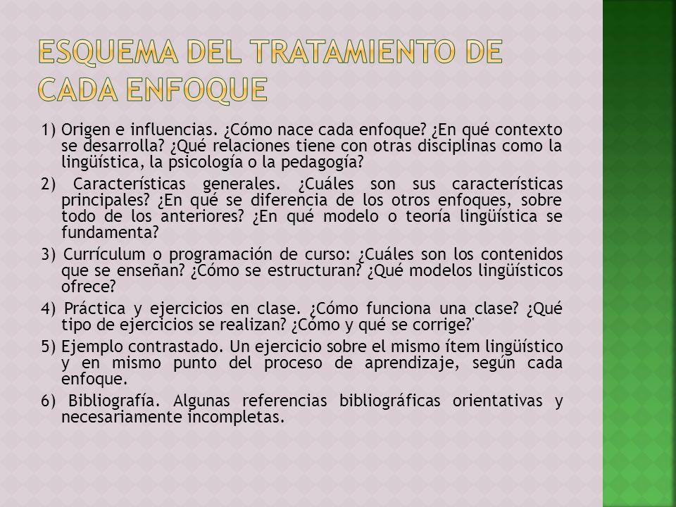 1) A partir del texto de Daniel Cassany Enfoques didácticos …, realice un esquema comparativo de los cuatro métodos que propone.