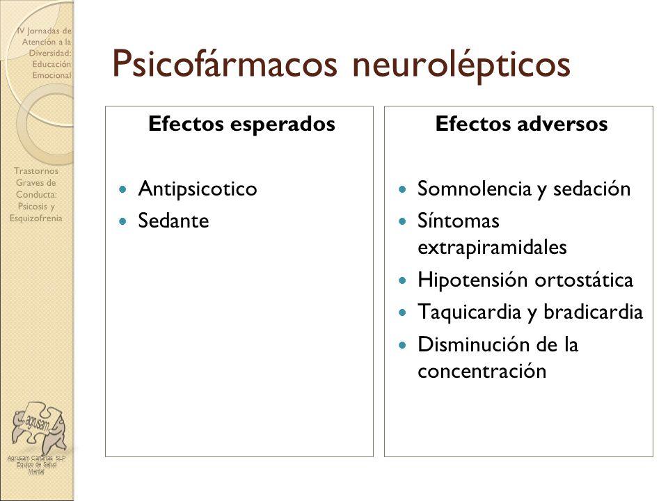 Trastornos Graves de Conducta: Psicosis y Esquizofrenia IV Jornadas de Atención a la Diversidad: Educación Emocional Psicofármacos neurolépticos Efect