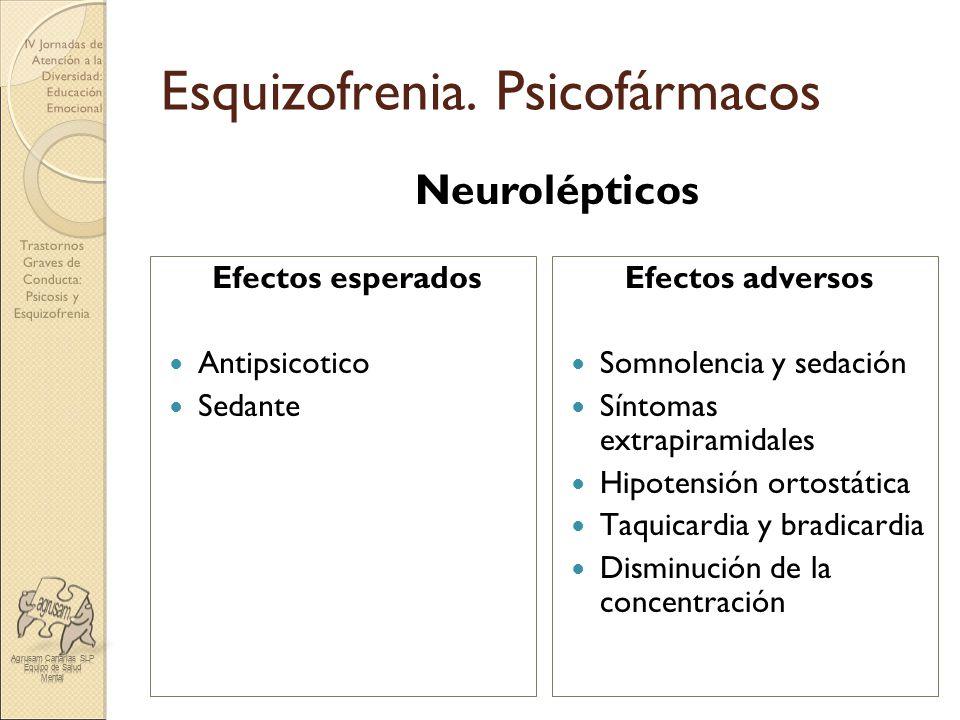 Trastornos Graves de Conducta: Psicosis y Esquizofrenia IV Jornadas de Atención a la Diversidad: Educación Emocional Esquizofrenia. Psicofármacos Efec