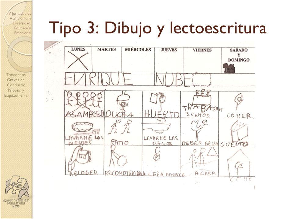 Trastornos Graves de Conducta: Psicosis y Esquizofrenia IV Jornadas de Atención a la Diversidad: Educación Emocional Tipo 3: Dibujo y lectoescritura