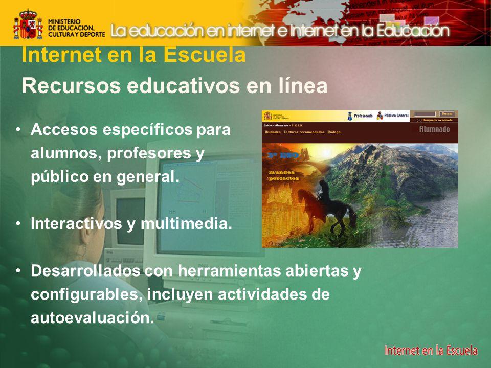 Recursos educativos en línea Accesos específicos para alumnos, profesores y público en general.