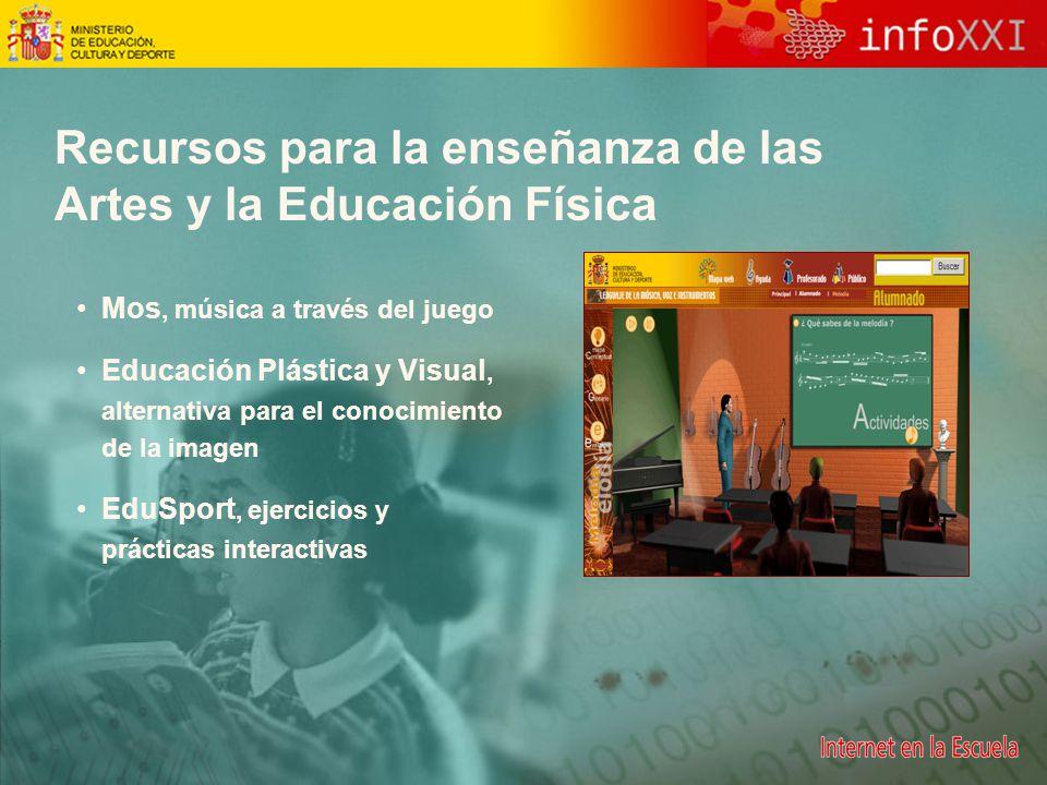 Recursos para la enseñanza de las Artes y la Educación Física Mos, música a través del juego Educación Plástica y Visual, alternativa para el conocimiento de la imagen EduSport, ejercicios y prácticas interactivas