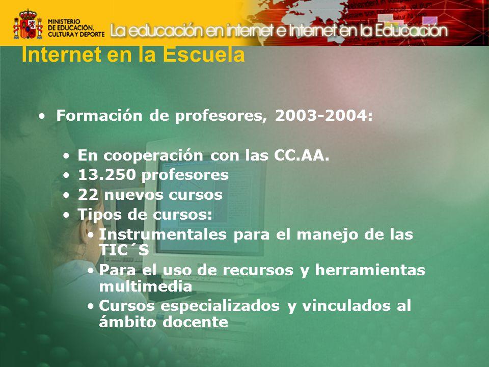 Formación de profesores, 2003-2004: En cooperación con las CC.AA.