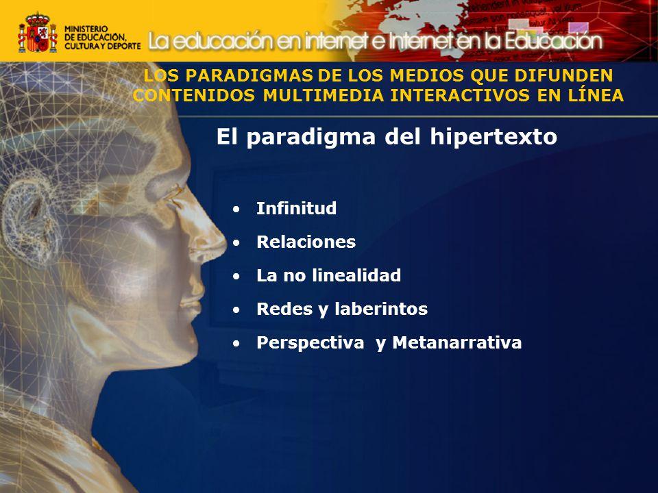 El paradigma de la convergencia Medios Sistemas Contenidos Multimedia Estrategias LOS PARADIGMAS DE LOS MEDIOS QUE DIFUNDEN CONTENIDOS MULTIMEDIA INTERACTIVOS EN LÍNEA