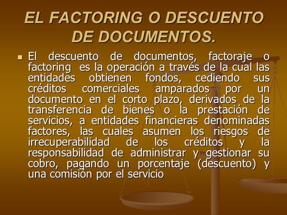 EL FACTORING O DESCUENTO DE DOCUMENTOS. El descuento de documentos, factoraje o factoring es la operación a través de la cual las entidades obtienen f