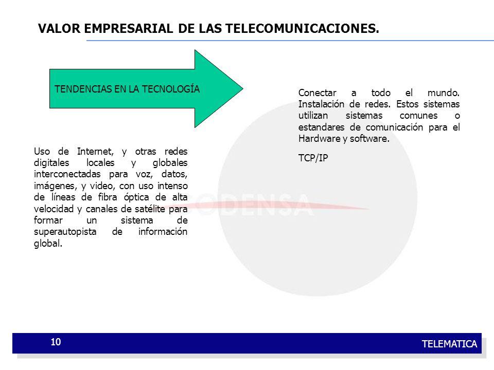 TELEMATICA 10 VALOR EMPRESARIAL DE LAS TELECOMUNICACIONES. TENDENCIAS EN LA TECNOLOGÍA Uso de Internet, y otras redes digitales locales y globales int