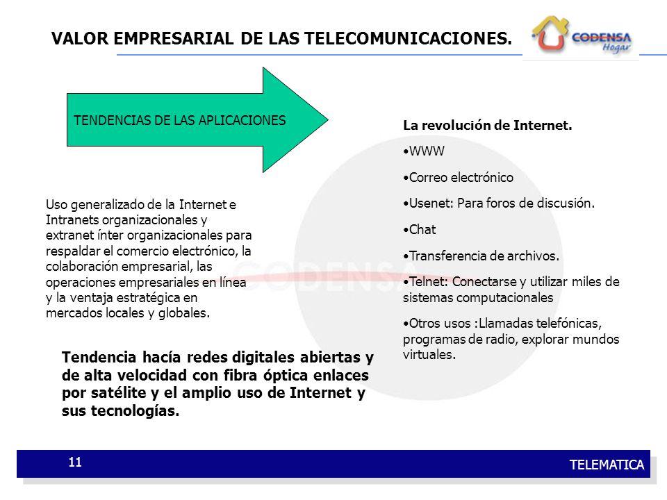 TELEMATICA 11 VALOR EMPRESARIAL DE LAS TELECOMUNICACIONES. TENDENCIAS DE LAS APLICACIONES Uso generalizado de la Internet e Intranets organizacionales
