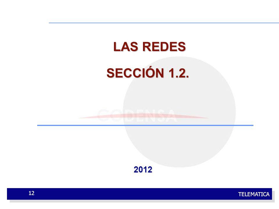 TELEMATICA 12 LAS REDES LAS REDES SECCIÓN 1.2. 2012