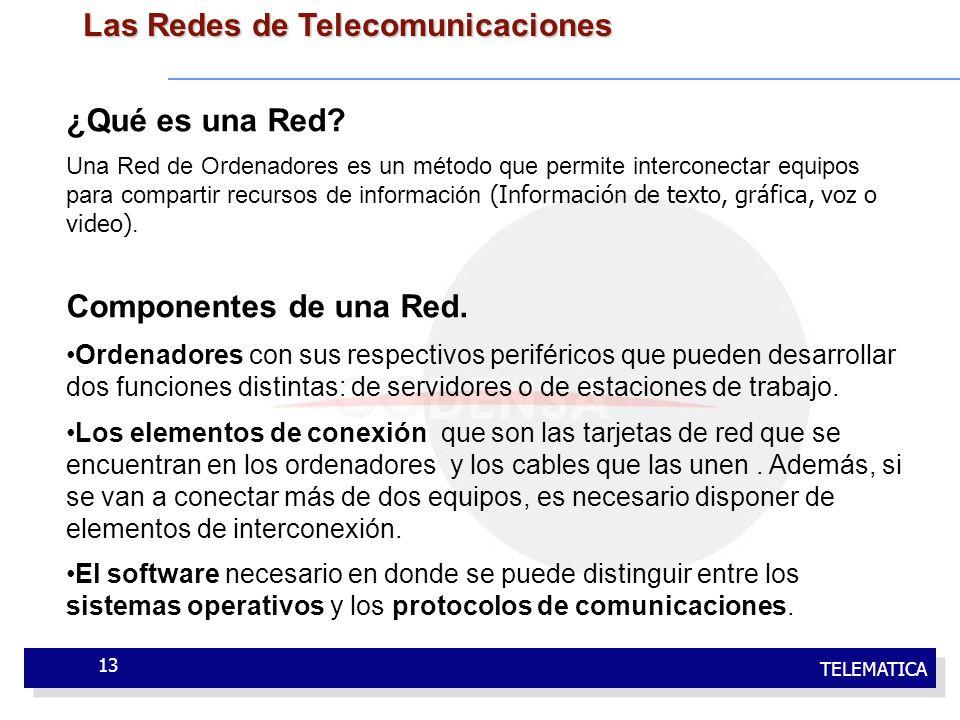 TELEMATICA 13 Las Redes de Telecomunicaciones Las Redes de Telecomunicaciones ¿Qué es una Red? Una Red de Ordenadores es un método que permite interco