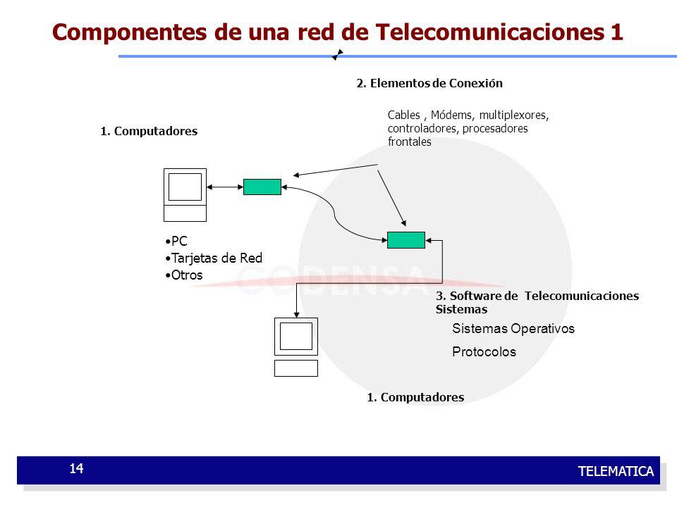 TELEMATICA 14 Componentes de una red de Telecomunicaciones 1 PC Tarjetas de Red Otros 2. Elementos de Conexión 1. Computadores Cables, Módems, multipl