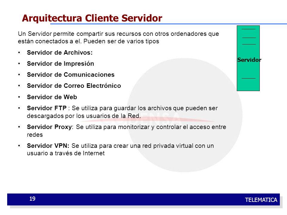 TELEMATICA 19 Arquitectura Cliente Servidor Servidor Un Servidor permite compartir sus recursos con otros ordenadores que están conectados a el. Puede
