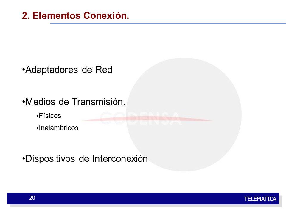 TELEMATICA 20 2. Elementos Conexión. Adaptadores de Red Medios de Transmisión. Físicos Inalámbricos Dispositivos de Interconexión
