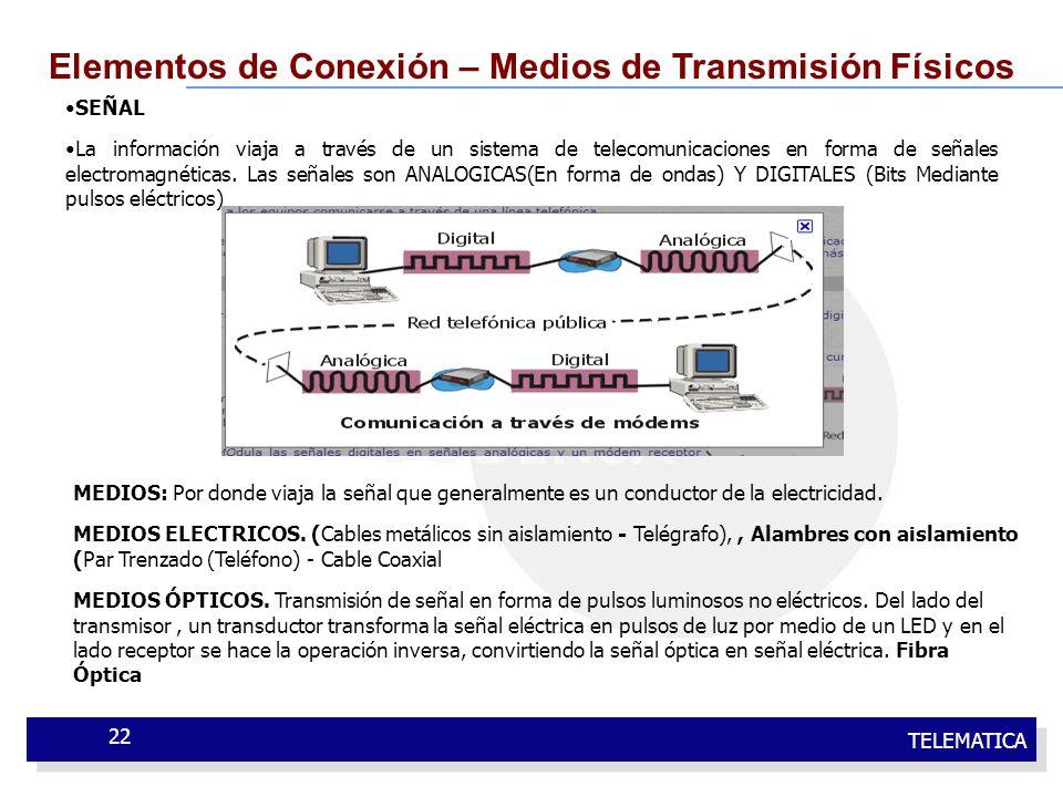 TELEMATICA 22 Elementos de Conexión – Medios de Transmisión Físicos SEÑAL La información viaja a través de un sistema de telecomunicaciones en forma d