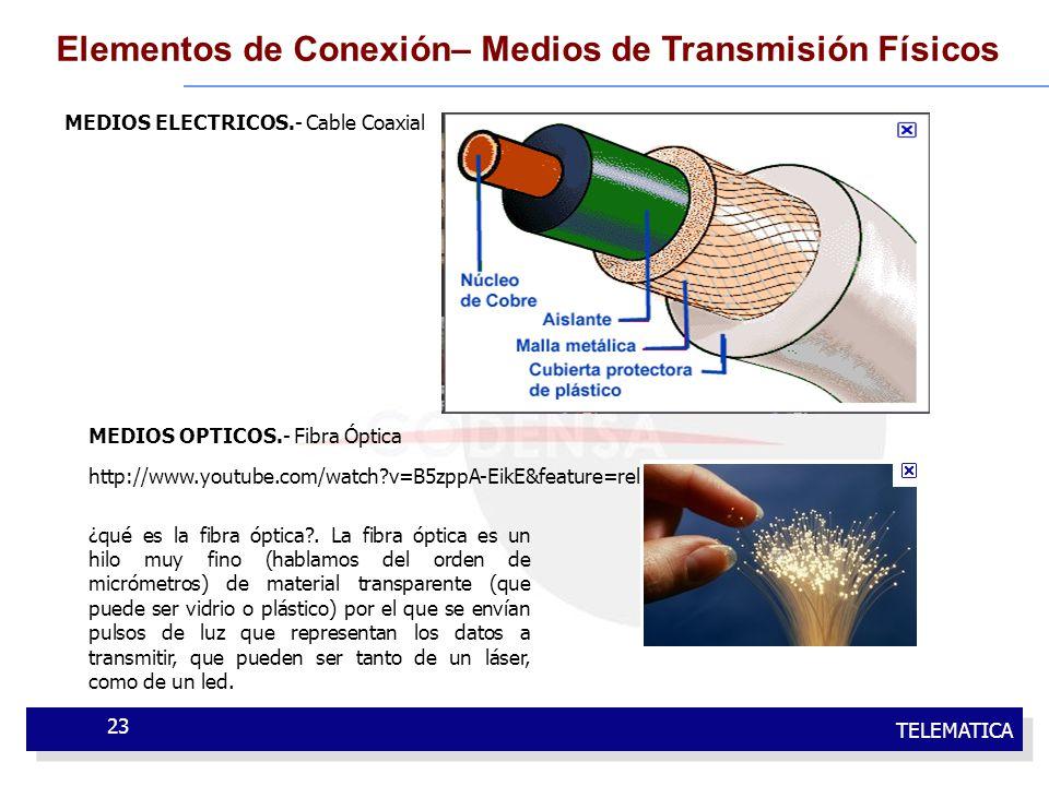 TELEMATICA 23 Elementos de Conexión– Medios de Transmisión Físicos MEDIOS ELECTRICOS.- Cable Coaxial MEDIOS OPTICOS.- Fibra Óptica http://www.youtube.