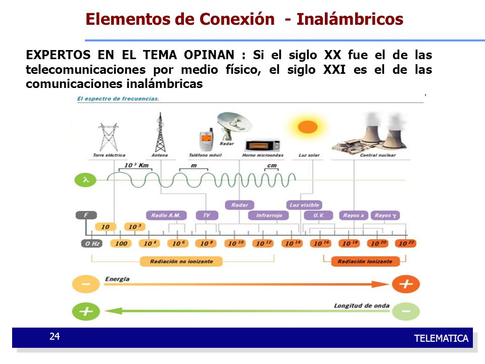 TELEMATICA 24 Elementos de Conexión - Inalámbricos EXPERTOS EN EL TEMA OPINAN : Si el siglo XX fue el de las telecomunicaciones por medio físico, el s