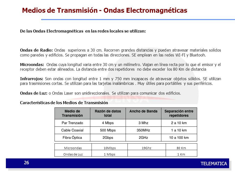TELEMATICA 26 De las Ondas Electromagnéticas en las redes locales se utilizan: Ondas de Radio: Ondas superiores a 30 cm. Recorren grandes distancias y