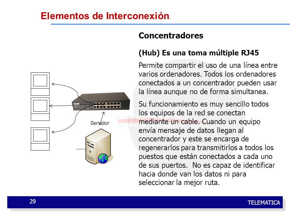 TELEMATICA 29 Concentradores (Hub) Es una toma múltiple RJ45 Permite compartir el uso de una línea entre varios ordenadores. Todos los ordenadores con