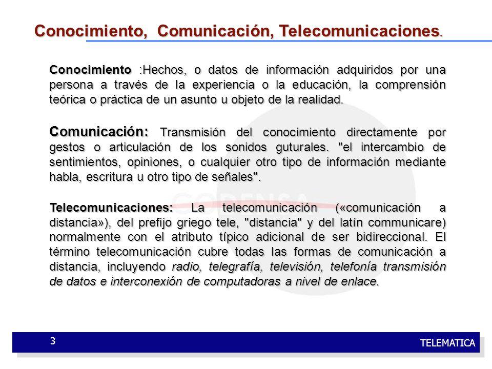 TELEMATICA 3 Conocimiento :Hechos, o datos de información adquiridos por una persona a través de la experiencia o la educación, la comprensión teórica
