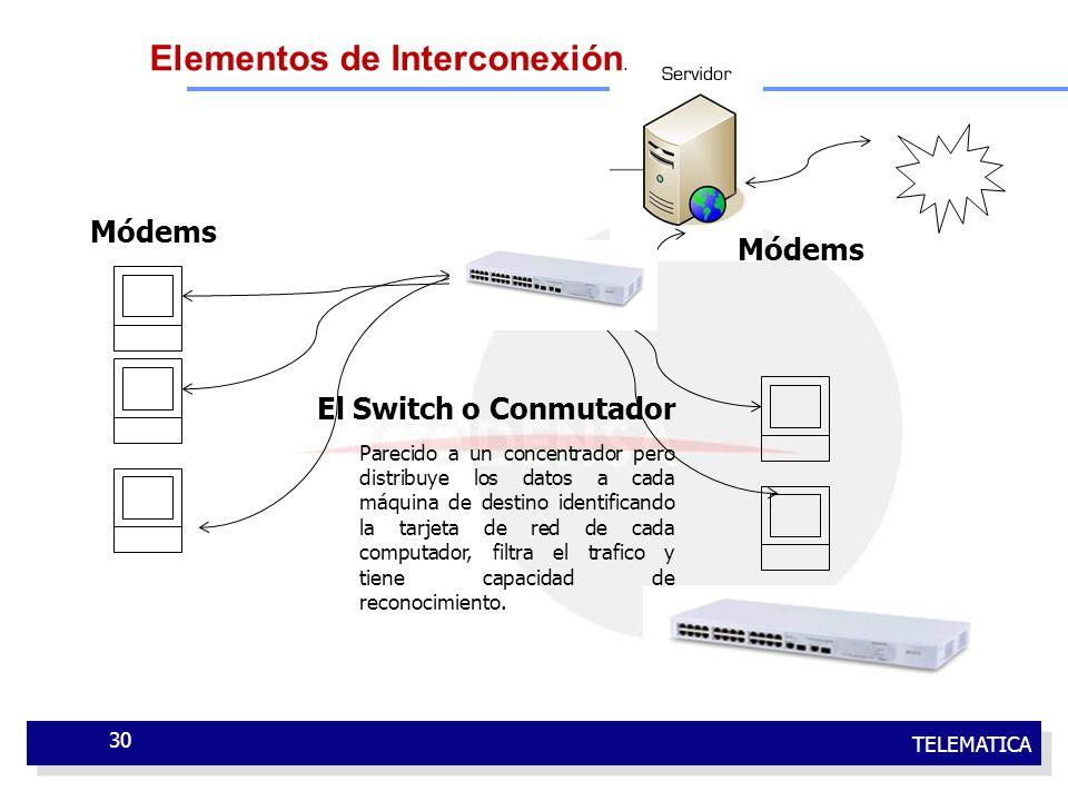TELEMATICA 30 El Switch o Conmutador Módems Parecido a un concentrador pero distribuye los datos a cada máquina de destino identificando la tarjeta de