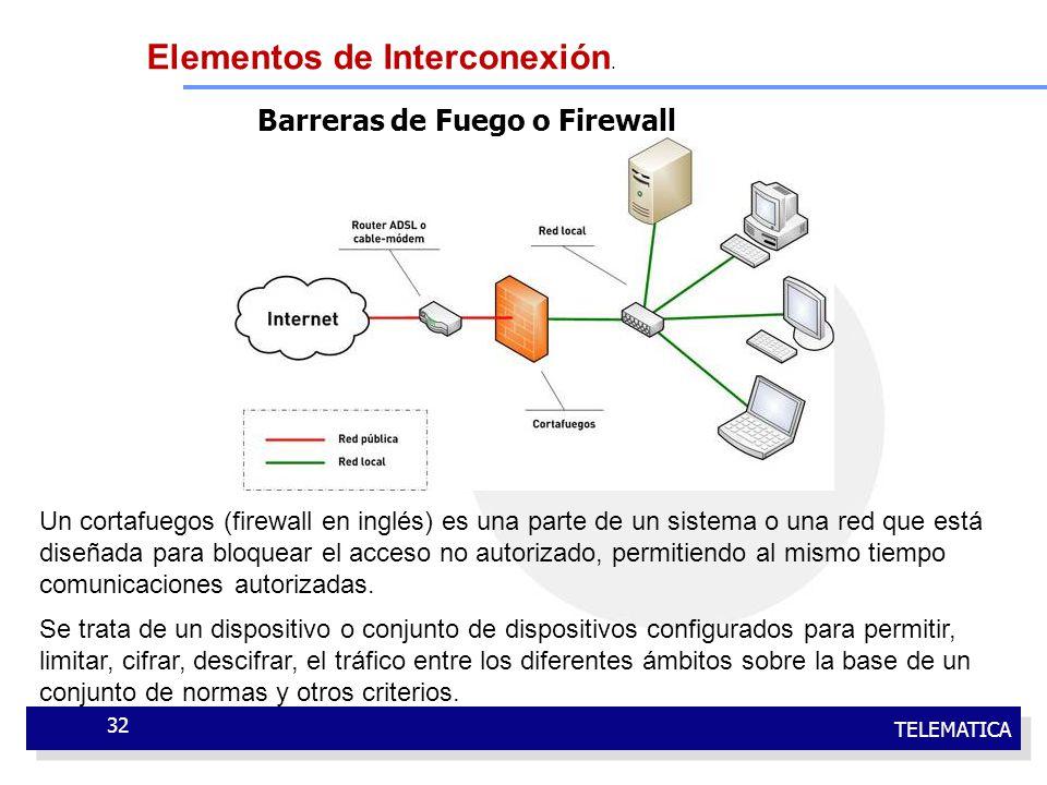 TELEMATICA 32 Barreras de Fuego o Firewall Elementos de Interconexión. Un cortafuegos (firewall en inglés) es una parte de un sistema o una red que es