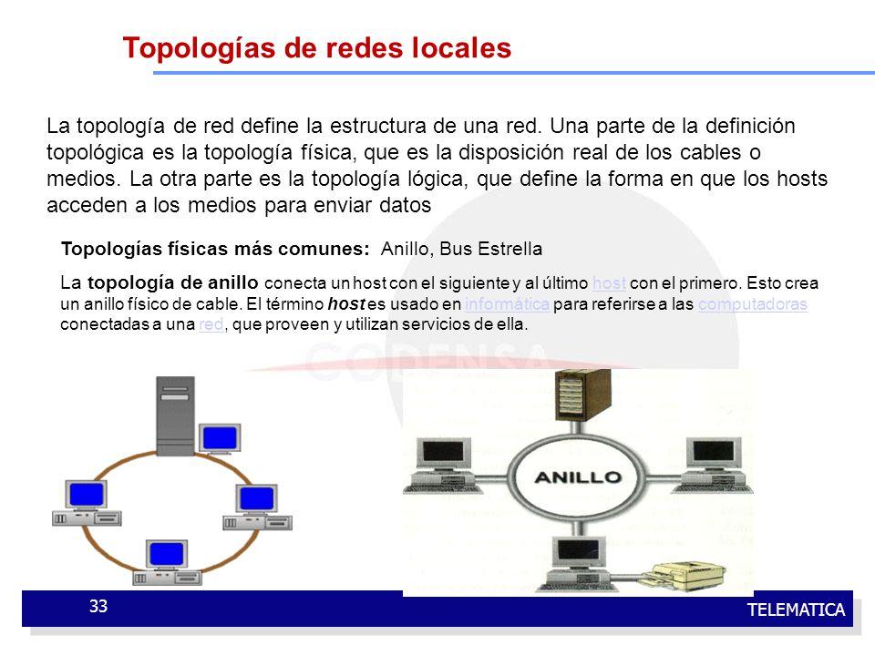 TELEMATICA 33 Topologías de redes locales La topología de red define la estructura de una red. Una parte de la definición topológica es la topología f