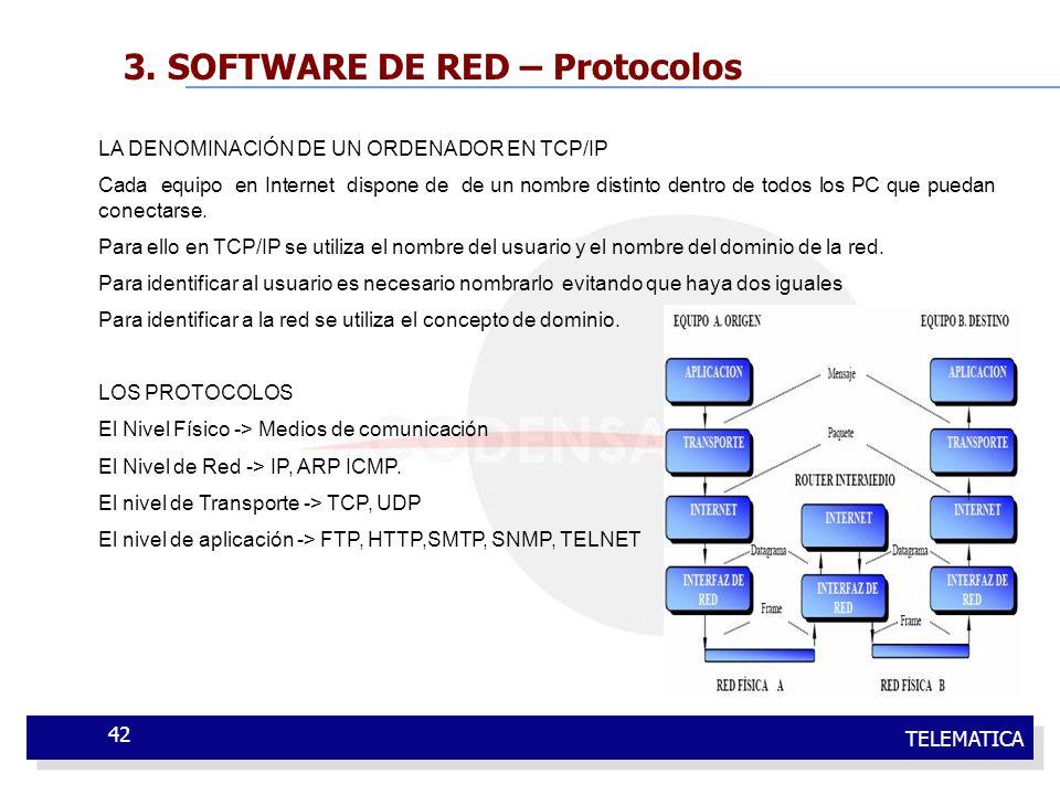 TELEMATICA 42 3. SOFTWARE DE RED – Protocolos LA DENOMINACIÓN DE UN ORDENADOR EN TCP/IP Cada equipo en Internet dispone de de un nombre distinto dentr