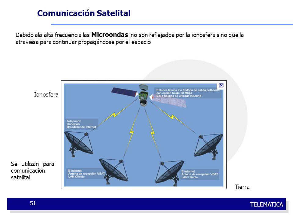 TELEMATICA 51 Comunicación Satelital Ionosfera Tierra Se utilizan para comunicación satelital Debido ala alta frecuencia las Microondas no son refleja