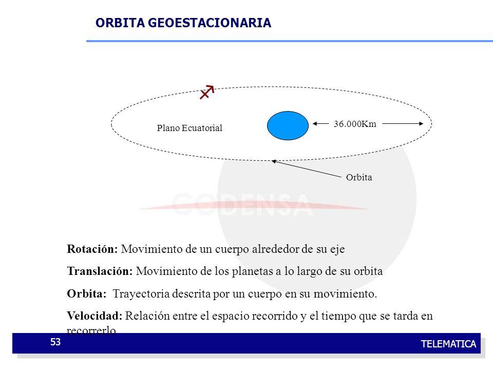 TELEMATICA 53 36.000Km Plano Ecuatorial Orbita Rotación: Movimiento de un cuerpo alrededor de su eje Translación: Movimiento de los planetas a lo larg