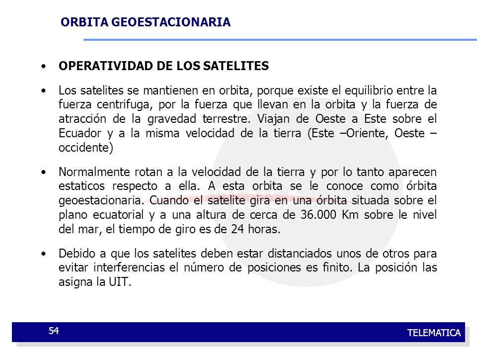 TELEMATICA 54 OPERATIVIDAD DE LOS SATELITES Los satelites se mantienen en orbita, porque existe el equilibrio entre la fuerza centrifuga, por la fuerz