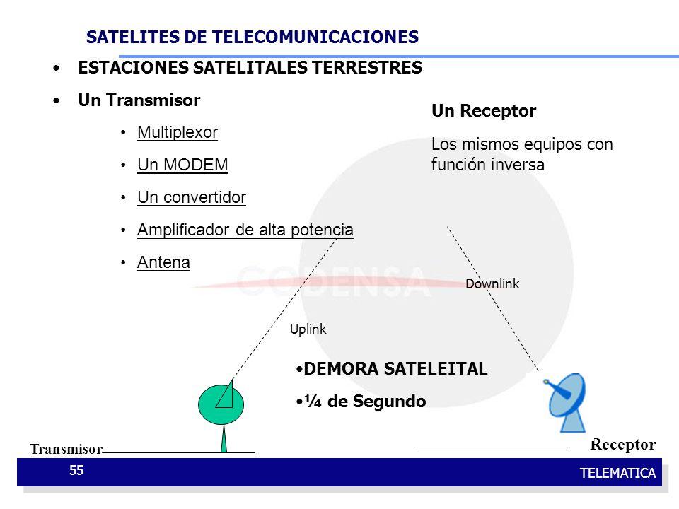 TELEMATICA 55 ESTACIONES SATELITALES TERRESTRES Un Transmisor Multiplexor Un MODEM Un convertidor Amplificador de alta potencia Antena Transmisor Rece