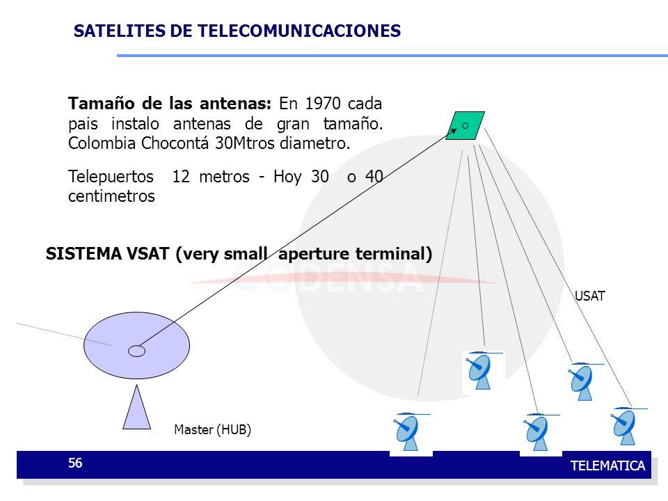 TELEMATICA 56 SISTEMA VSAT (very small aperture terminal) SATELITES DE TELECOMUNICACIONES Tamaño de las antenas: En 1970 cada pais instalo antenas de
