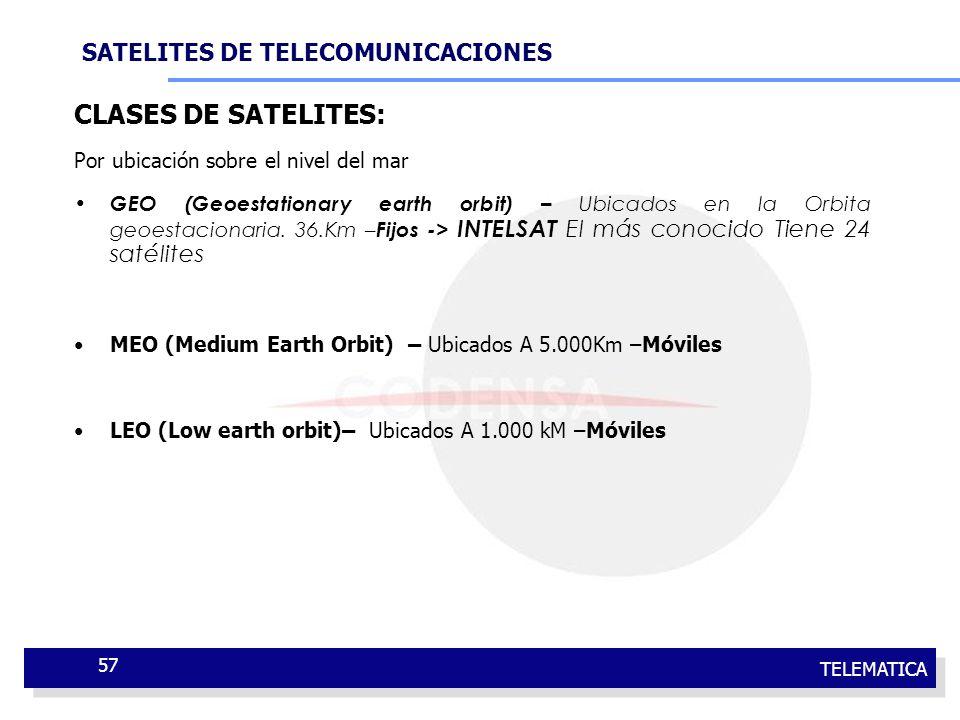 TELEMATICA 57 CLASES DE SATELITES: Por ubicación sobre el nivel del mar GEO (Geoestationary earth orbit) – Ubicados en la Orbita geoestacionaria. 36.K