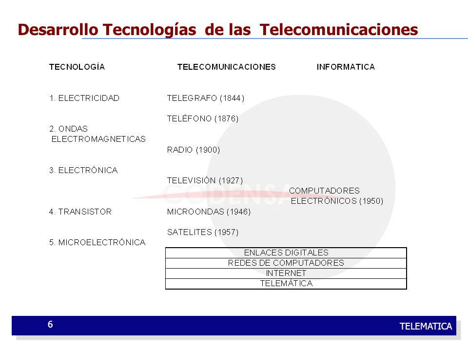 TELEMATICA 6 Desarrollo Tecnologías de las Telecomunicaciones