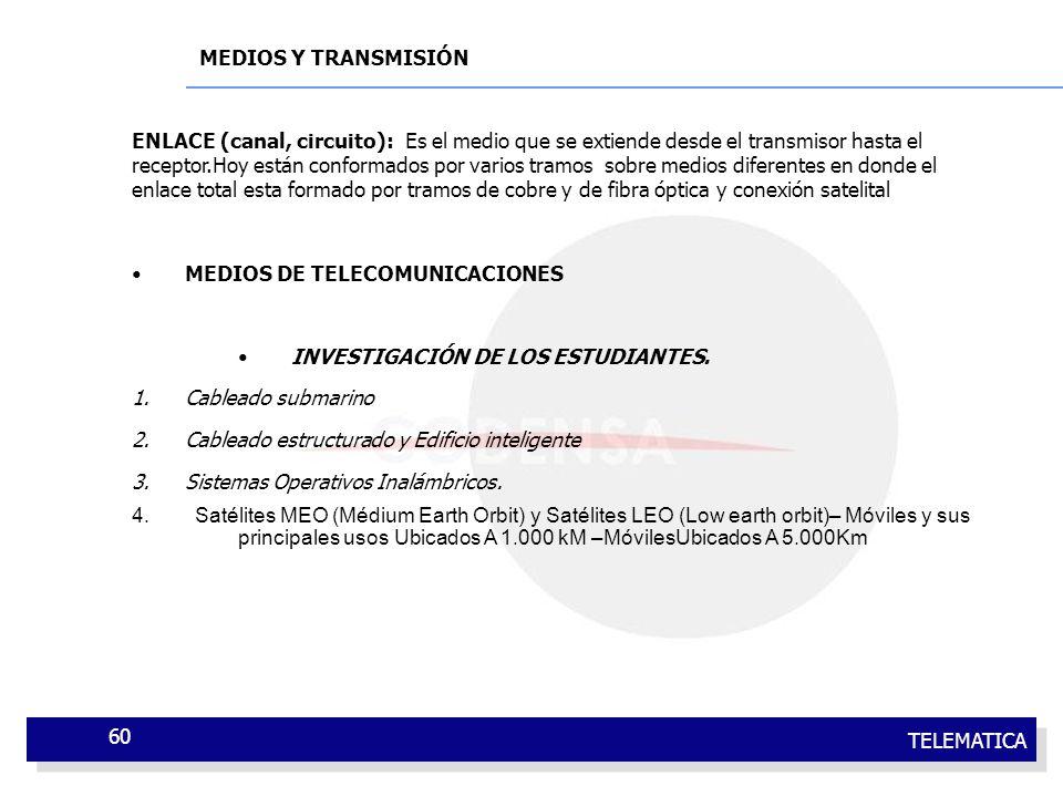 TELEMATICA 60 MEDIOS Y TRANSMISIÓN ENLACE (canal, circuito): Es el medio que se extiende desde el transmisor hasta el receptor.Hoy están conformados p