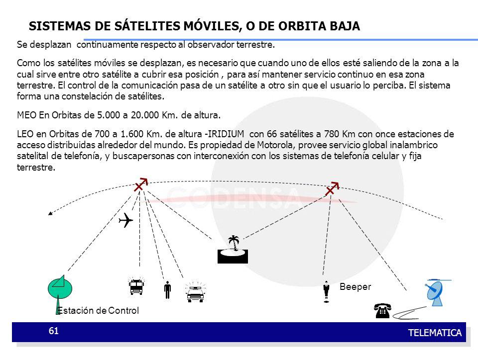TELEMATICA 61 SISTEMAS DE SÁTELITES MÓVILES, O DE ORBITA BAJA Se desplazan continuamente respecto al observador terrestre. Como los satélites móviles