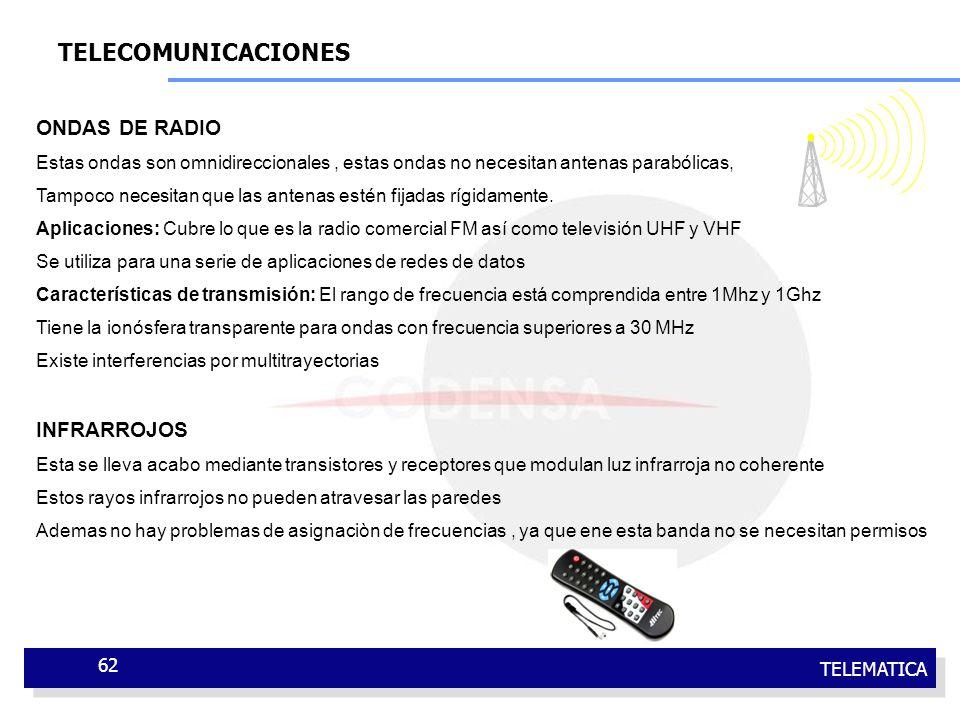 TELEMATICA 62 TELECOMUNICACIONES ONDAS DE RADIO Estas ondas son omnidireccionales, estas ondas no necesitan antenas parabólicas, Tampoco necesitan que