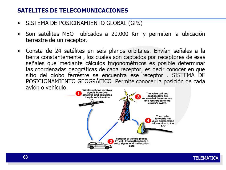 TELEMATICA 63 SISTEMA DE POSICINAMIENTO GLOBAL (GPS) Son satélites MEO ubicados a 20.000 Km y permiten la ubicación terrestre de un receptor. Consta d