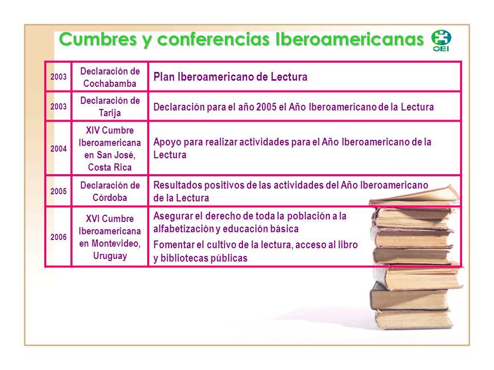 1992 Declaración de Madrid Programa de estímulo a la lectura 1995 Declaración de Bariloche Proyecto Iberoamericano de promoción de la lectura 1999 IX