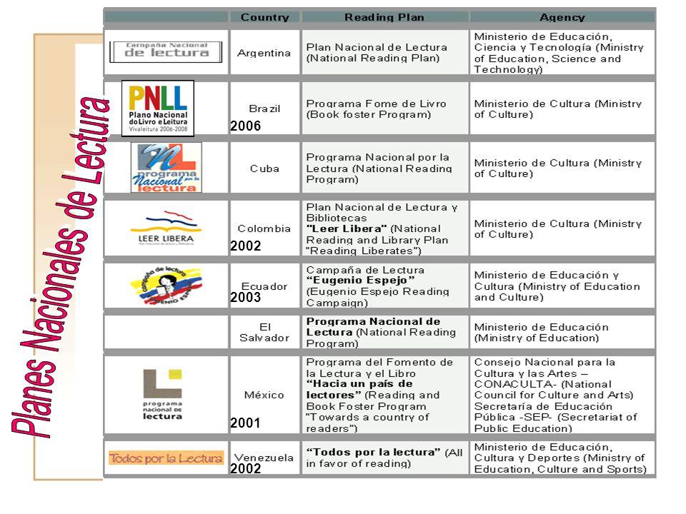 2003 Declaración de Cochabamba Plan Iberoamericano de Lectura 2003 Declaración de Tarija Declaración para el año 2005 el Año Iberoamericano de la Lect